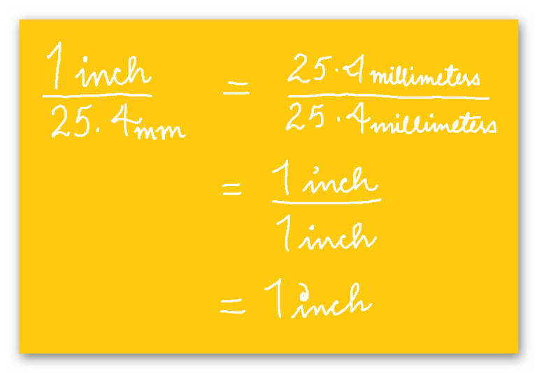 mm to inches formula