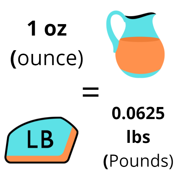 convert ounces to pounds